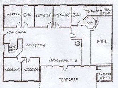 Sommerhus 1760